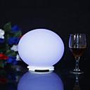la lumière menée en forme de boule