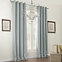 Grommet Top Blackout Grey Solid Curtain (Two Panels)