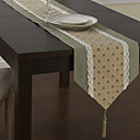 Green Poly / Cotton Blend Rectangular Table Runners