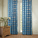 TWOPAGES® Two Panels  Rococo Blue Stripe Energy Saving Curtain Drape