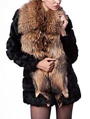 Меховая Одежда Для Женщин