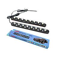 2 pcs 5W 8X High Power LED 1200LM 6000-6500K Cool White Decorative Decoration Light DC 24/DC 12V