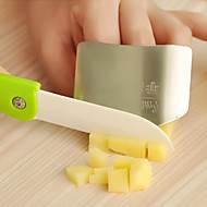 Stainless Steel Finger Guard Kitchen Hand Protector 6.5x4.5x2cm