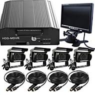 DVD de voiture - 1600 x 1200 - Sortie Vidéo / Grand Angle / 720P - CMOS 3.0MP
