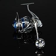 Pyörökelat / Uistinkelat 5.5:1 9 Kuulalaakerit exchangableMerikalastus / Virvelöinti / Pilkkiminen / Makean veden kalastus / Ahvenen