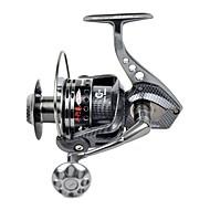Molinetes Rotativos 4.9/1 13 Rolamentos Trocável Isco de Arremesso / Pesca Geral-HK1000 Dedao