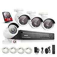 annke® 4ch hdmi 960p nvr CCTV-Sicherheitssystem Remote-Ansicht (QR-Code scannen, Schnellzugriff)