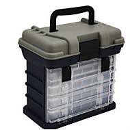 Karpfenfischerei Box#*30 PE(Polyethylen)