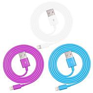 appel mfi gecertificeerd bliksem naar USB data sync laadkabel voor iPhone 7 6s 6 plus se 5s 5 / ipad (100cm)