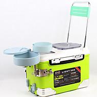 Angelkasten Karpfenfischerei Box Wasserdicht33 Kunststoff