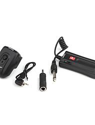 DC-04S1 Wireless Flash Trigger Set for Sony A55 A580 A560 & Minolta Camera