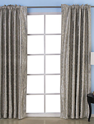 (Two Panels) Memory Jacqaurd Room Darkening Thermal Curtain