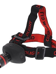 High Power Zoom Headlamp with Black+Red Belt