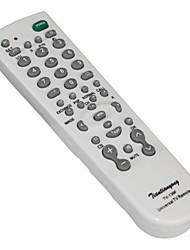 Универсальные пульты для телевизора до 1000 марка телевизора