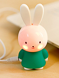 Jammer Rabbit USB Mini Speaker