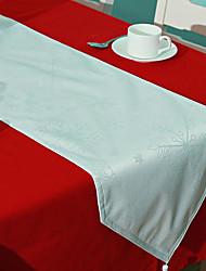 Chemin de table, le polyester, la série de Noël
