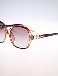Why Block Uv Shade Sunglasses Red Gradient
