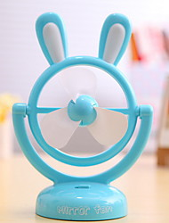 Papala 4745 style Miroir Mini USB Fan