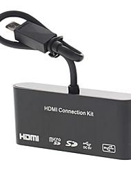 Adattatore HDTV e OTG Card Reader