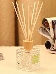 Anti-mosquito Smoke-free Natural Scent Aromatherapy