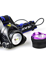 Purple Glare Rechargeable Long-range Hunting Headlight