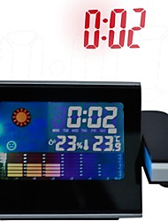 Timess™ Voice-activate Weather Calendar Thermometer Time Projector Talking LED Digital Alarm Clock