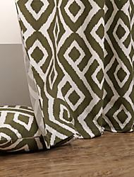(deux panneaux œillet du haut) vert olive qui se chevauchent panneaux de rideau en toile de coton de maille