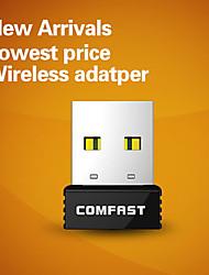comfast® 150mbps cf-wu712p super mini usb tarjeta de red inalámbrica con el botón WPS