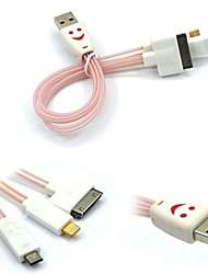 conduit clignotant double usb 2 ports adaptateur chargeur, plus souriant câble USB 3in1 de visage pour Samsung / iphone / ipad / costume bc htc