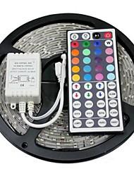 저렴한 LED 조명 온라인 쇼핑몰 2017 년 LED 조명