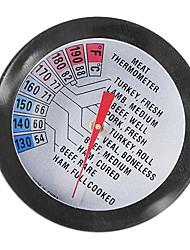 High Precision Food Thermometer Temperature Meter WALVICO T683