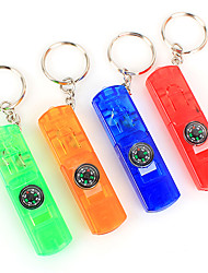 Lights Key Chain Flashlights Nonslip grip Everyday Use Plastic