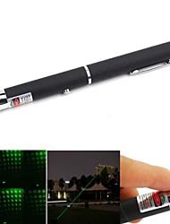 Cuivre - Stylo - Pointeur laser vert
