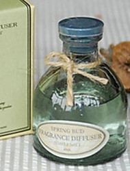 France Imported Home Perfume