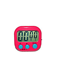 The Large Screen Multi Function Timer