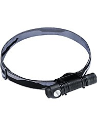 Nitefighter L1A 85 Lumen 4 Modes Magnet Multifunction LED Flashlight Headlamp with a Clip