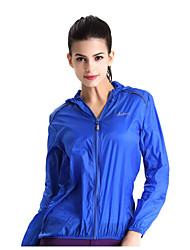 Clothin Women Outdoor Transparent Windproof Venture Jacket Skin Coat