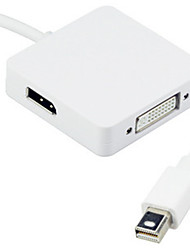 de Mini DisplayPort-naar-VGA-dvi lijn mini dp switch HDMI naar een interface