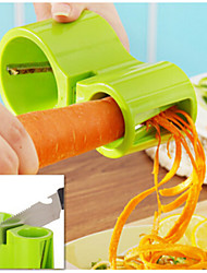 Овощерезки Нержавеющая сталь / Пластик ABS ,