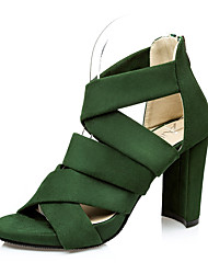 Women's Shoes  Stiletto Heel Heels / Peep Toe / Platform / Gladiator / Basic Pump / Creepers / Comfort / Pointed Toe