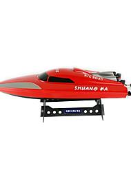 ShuangMa 7012 1:10 RC лодка Бесколлекторный электромотор 4ch