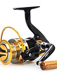 Baitcast-Rollen 5.5:1 12 Kugellager Austauschbar Seefischerei / Köderwerfen / Fischen im Süßwasser-Baitcast Reels
