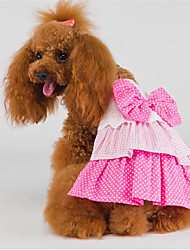 Cat / Dog Dress Pink Summer / Spring/Fall Cake / Vacation Birthday, Dog Clothes / Dog Clothing-Lovoyager