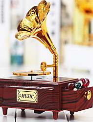 The Phonograph Model Music Box