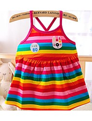 (new skirt) children wear sleeveless clothes and baby food - dress clothing painting smock waterproof apron