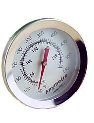 haute température alimentaire thermomètre de anymetre