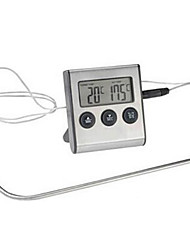 Kitchen Food Thermometer