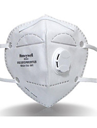 Headband Type Folding Respirators