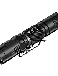 Nitecore® LED Flashlights/Torch LED 460 Lumens 5 Mode Cree XP-G2 R5 / LED 18650 / CR123ADimmable / Waterproof / Rechargeable / Impact