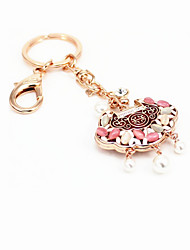Longevity Lock Style Car Key Ring